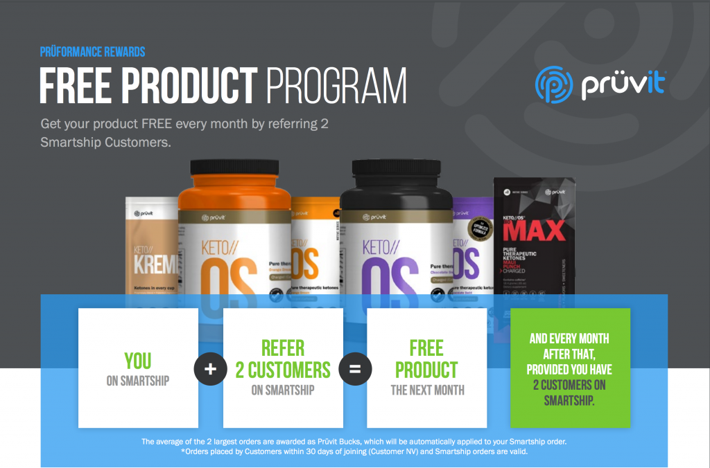 Pruvit Coupon Codes Free Product